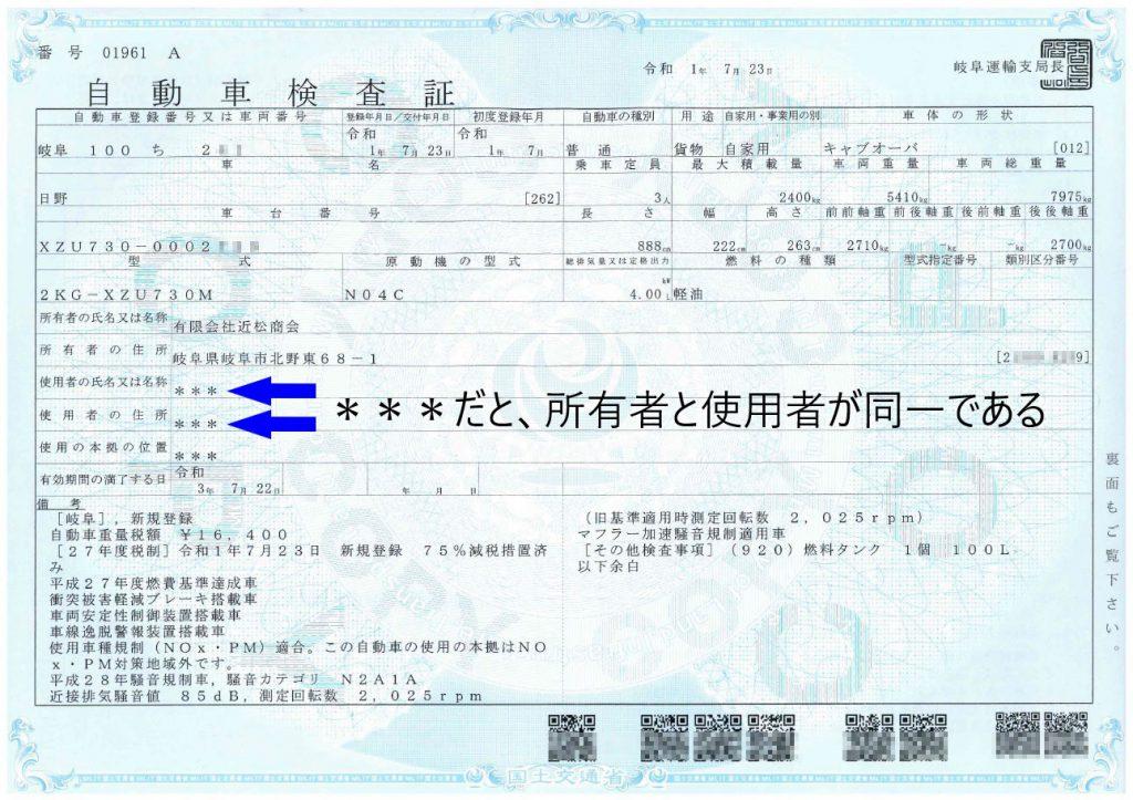 所有者と使用者が同一の場合の車検証記載例