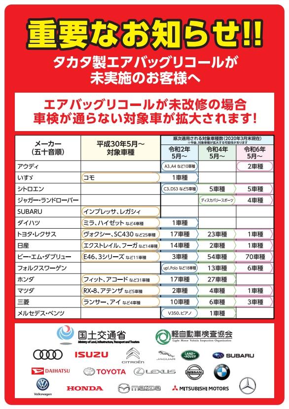 タカタ製エアバックリコールが未実施のお客様へ(重要なお知らせ)