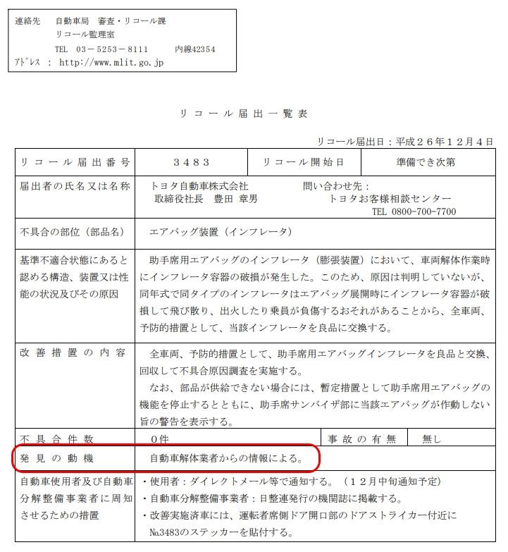 トヨタのリコール届出書2014年12月4日「自動車解体業者からの情報による」との記載です