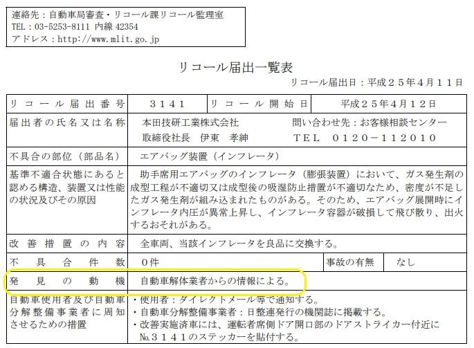 ホンダのリコール届出書2013年4月11日「自動車解体業者からの情報による」との記載です